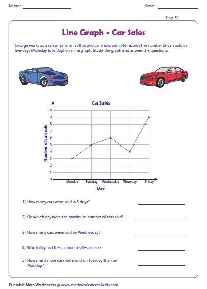 Line Graphs Worksheets In 2020 Line Graph Worksheets Line Graphs Graphing Line graph worksheets 5th grade