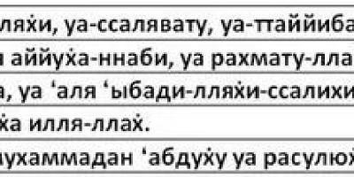 Oyatal Kursi Surasi 7 Tys Izobrazhenij Najdeno V Yandeks Kartinkah Math Sheet Music Math Equations