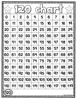 120 Chart 0 120 120 Chart Back To School Worksheets Hundreds Chart