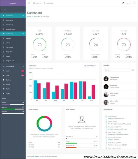 WgBoard is a clean and modern design responsive bootstrap #dashboard #template for custom #admin panels, CMS, CRM, SaaS, and web applications website to download & live preview click on image or Visit 🡽 #uiux #webdeveloper