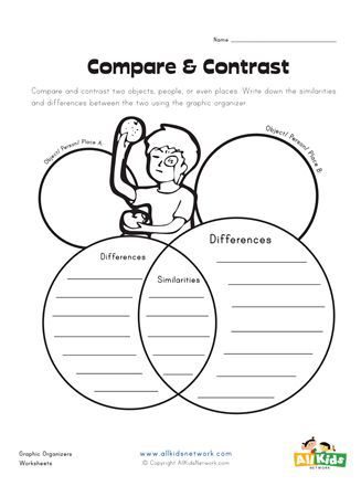 Compare And Contrast Graphic Organizers Compare And Contrast Reading Graphic Organizers