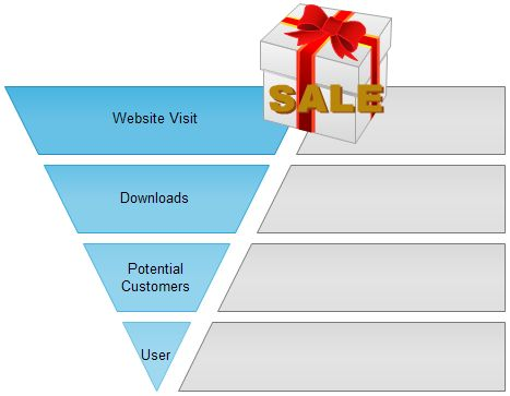 Funnel Chart Free Funnel Chart Templates Work Graphics - free charts templates