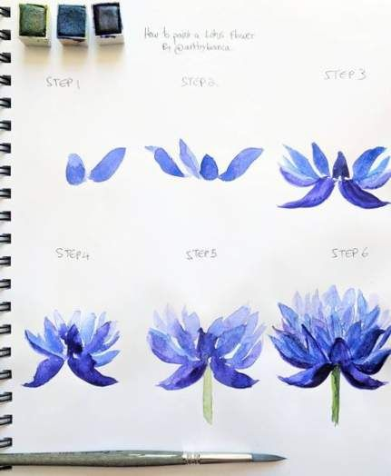 Painting Techniques Step By Step Watercolor Tutorials 38 Best