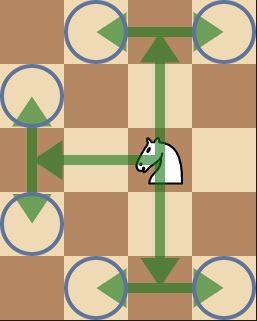 Como Se Mueven Las Piezas Del Ajedrez Para Niños How To Play Chess For Kids How To Play Chess Chess Tactics Chess