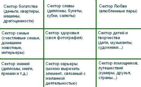 Pin Ot Polzovatelya Uyghur Henim Na Doske Interesting Councils