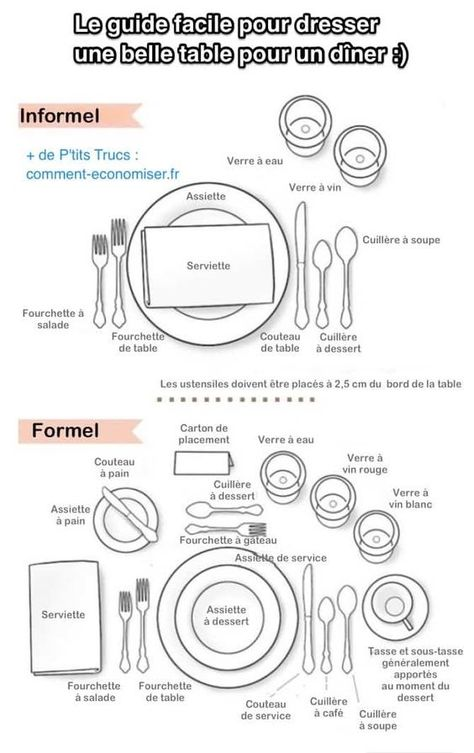 Comment Dresser une Belle Table Pour un Dîner ? Le Guide FACILE en Image.