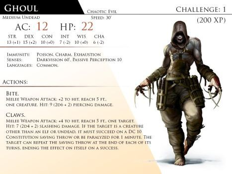 Ghoul By Almega 3 Dnd Monsters Monster Cards Dungeons And Dragons Homebrew