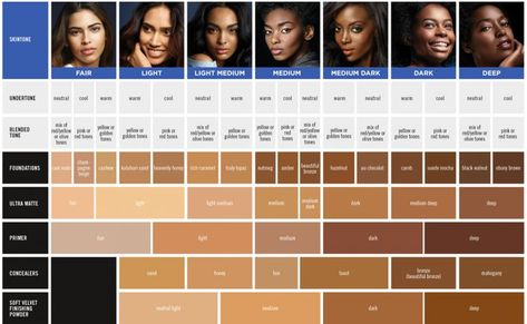 Find Your Black Opal Shade Black Opal Makeup Foundation Swatches Black Opal