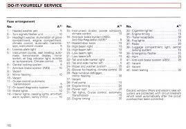 Audi A4 B5 Climate Control Codes Google Search Audi A4 Climate Control Coding
