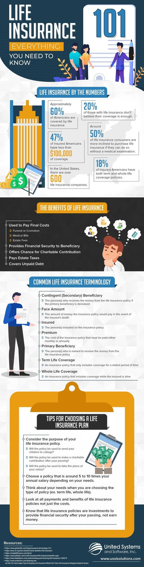 Life Insurance 101 Everything You Need To Know Infographic With