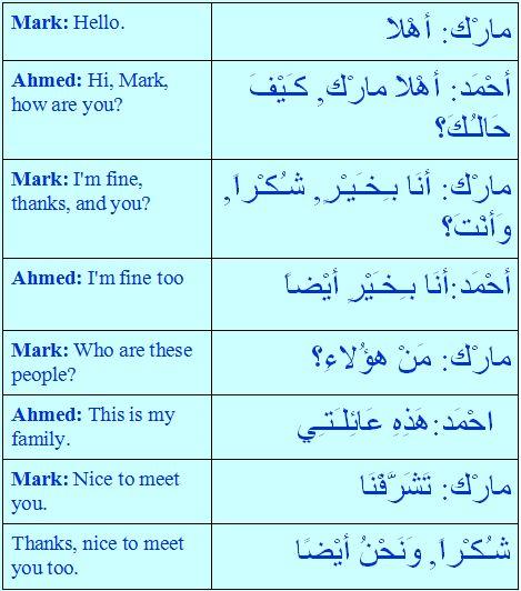 Learning Arabic Msa Fabiennem Learn Arabic Online Learn Arabic Language Learning Arabic