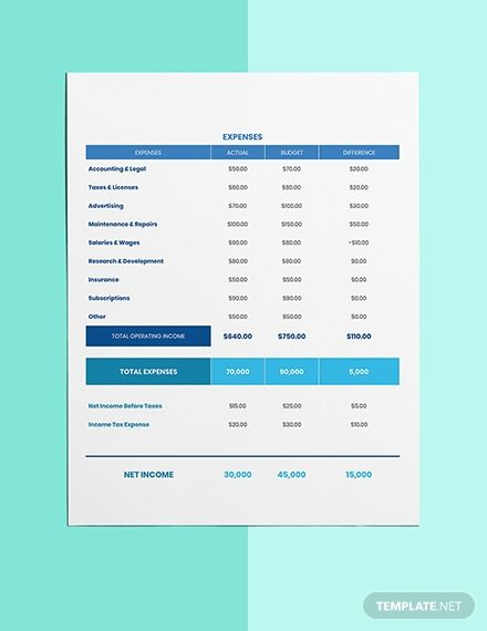 Construction Company Budget Template In 2020 Budget Template Budgeting Construction Company