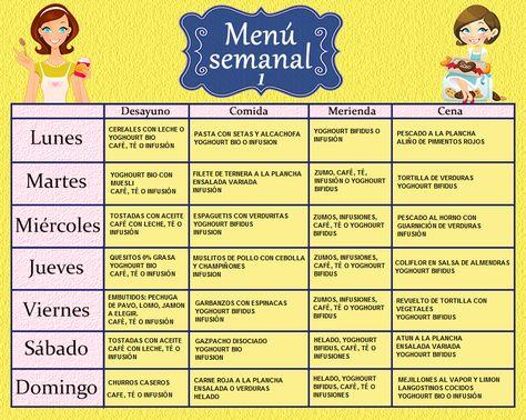 Cuadrante dieta disociada menu