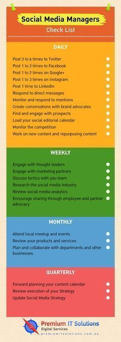 Social media checklist for social media managers. How to organize your social media work in daily, weekly, monthly and quarterly manner. #socialmediatips #socialmediamarketing #socialmediacontentstrategy #socialmediajob #careerjobs