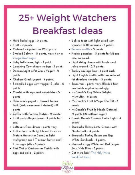 Healthy Workout Diet Plan #weightlossnutrition #HealthyWeightLossProgram