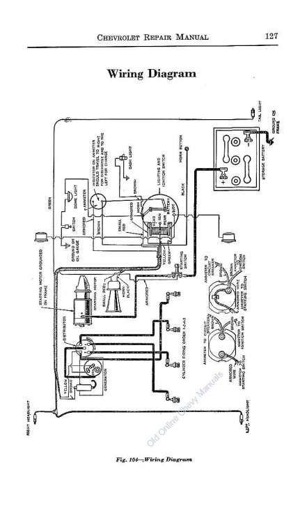 16 1993 Chevy Truck Wiring Diagram Truck Diagram Wiringg Net Chevy Trucks Repair Manuals Chevy