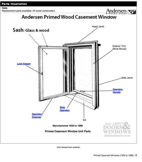 Casement Window Sash Andersen Window Sash Casement Windows Casement Anderson Casement Windows