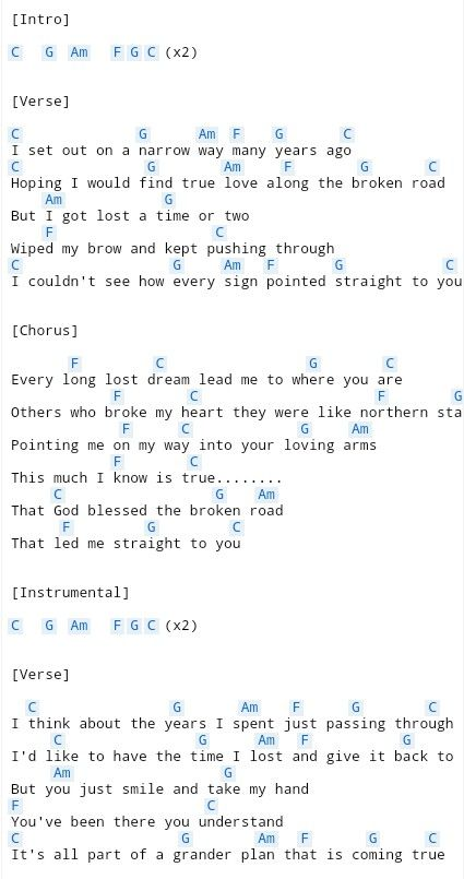 Forever Always Piano Version Chords Capo 2 Taylor Swift Taylor