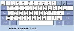 Image result for vanavil avvaiyar tamil font keyboard layout