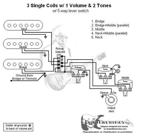Strat 3 Way Switch Wiring Diagram : 33 Wiring Diagram