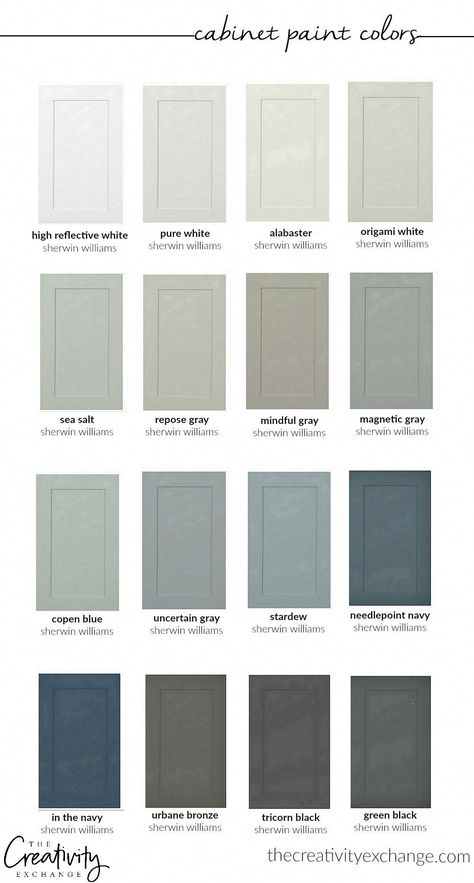 Home Remodeling Decor 30 beautiful cabinet paint colors for kitchens and baths. - We're sharing 30 beautiful cabinet paint colors for kitchens and baths that are some of the most versatile and dependable colors out there. Diy Kitchen Cabinets, Kitchen Redo, Kitchen And Bath, Kitchen Ideas, Kitchen Inspiration, Kitchen Layout, Kitchen Furniture, Wood Furniture, Kitchen Countertops