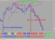 Learn To Trade Forex Intraday Trading Forex Trading