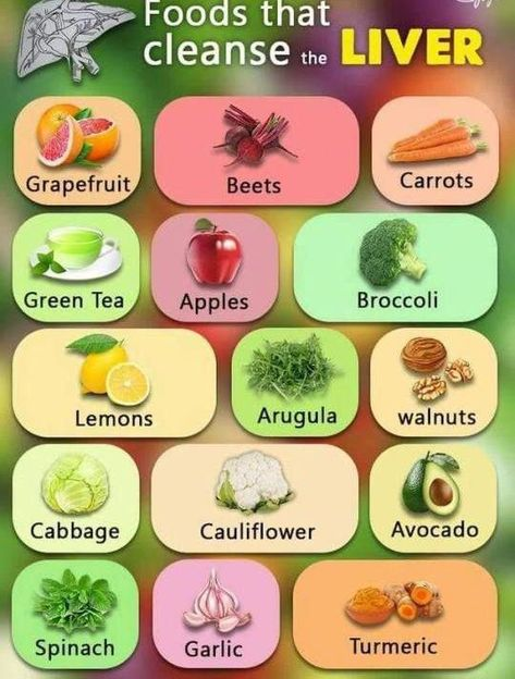 It's very to maintain healthy liver for the healthy functioning of all organs in the body. Here are some best foods that help to cleanse your liver in a natural way.    #healthylifestyle #healthyfood #HowtoDetoxYourBody
