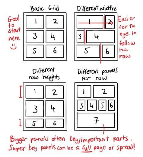 Comic Basics - 6 - Panel Layout