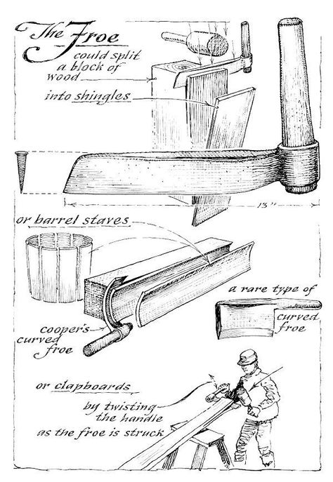 7 Interested Clever Ideas: Woodworking Tools Storage Lumber Rack Essential Woodworking Tools How To Make.Essential Woodworking Tools Tips And Tricks Woodworking Tools Diy Tips.Making Woodworking Tools Ideas. Woodworking Table Plans, Antique Woodworking Tools, Green Woodworking, Antique Tools, Old Tools, Vintage Tools, Woodworking Workbench, Woodworking Techniques, Popular Woodworking