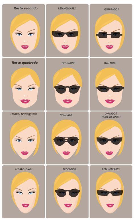 Oculos De Sol E Tipos De Rosto Tipos De Anteojos Tipos De Lentes