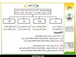 Resultat De Recherche D Images Pour قواعد اللغة العربية