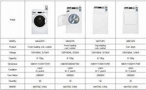 Image Result For Washer And Dryer Sizes Chart Washer And Dryer