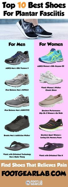 Best Shoes For Plantar Fasciitis In 2018 - Find Shoes That Relieves Pain.