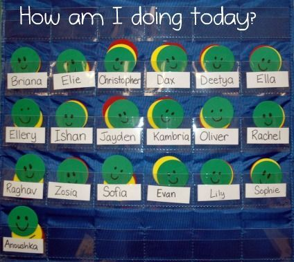 Doing Today Chart How Am Ihow Am I Doing Today Chart Behavior Chart Preschool Preschool Behavior Management Preschool Behavior