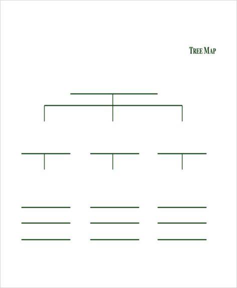 6 Free Pdf Documents Download Free Premium Templates Tree Map Tree Map Template Mind Map Template