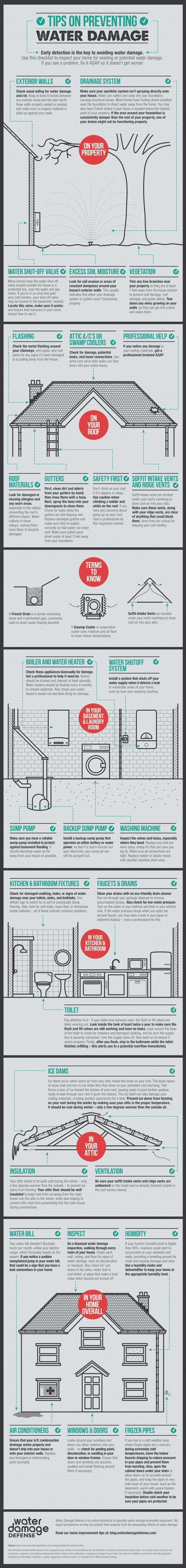 Tips On Preventing Water Damage To Your Home With Images Water Damage Prevention Real Estate Tips