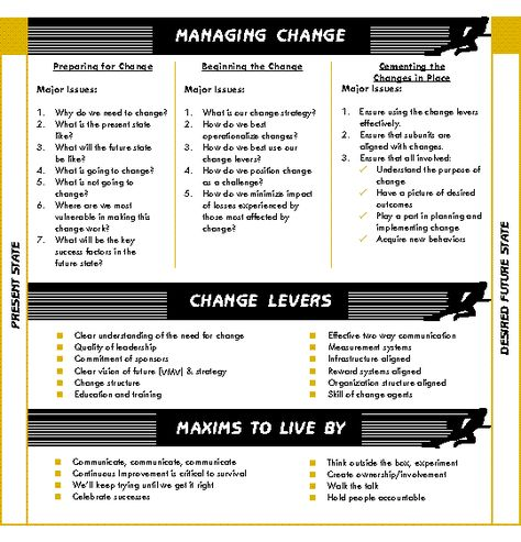 How to take a holistic approach to organizational change and - change management plan template