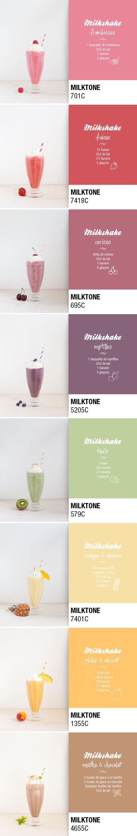 One milkshake a day… Ma palette de vitamines.