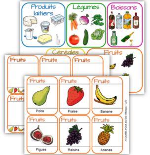Célèbre Vocabulaire - L'alimentation | Didáctica de lectura y escritura  TP87