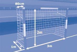 A Quadra De Futsal Linhas Medidas E Marcacoes Em 2020 Linhas