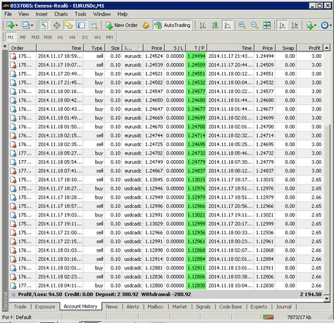 Best Forex Ea For Scalping Free Demo Version Https Www Ea4u
