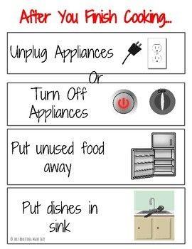 Kitchen Safety Task Analysis Visuals Kitchen Safety Task