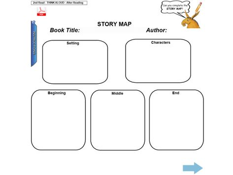 This fantastic IWB resource uses the classic picture book