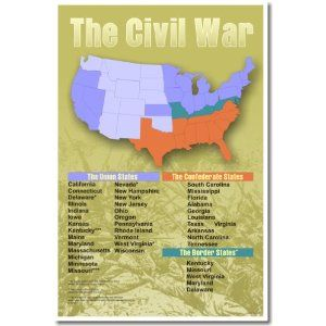 Civil War Map Of Union And Confederate States Classroom Poster