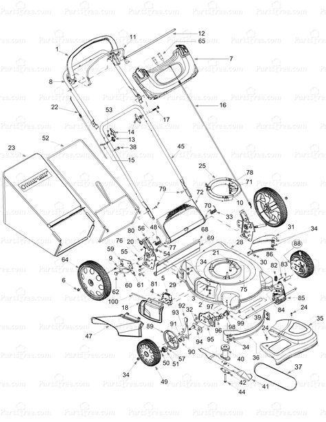 Pin On Lawnmower Repair