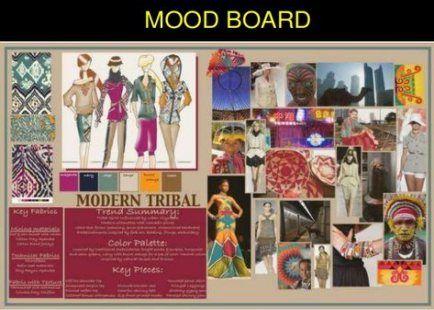 Trendy Fashion Design Drawings Sketchbooks Mood Boards 46+ Ideas