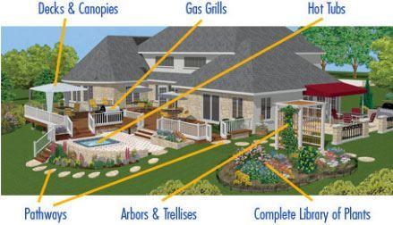 Virtual Architect Ultimate Home Design W Landscaping Decks 9 0 Peyzaj Tasarimlari Ot Bahcesi Tasarimi