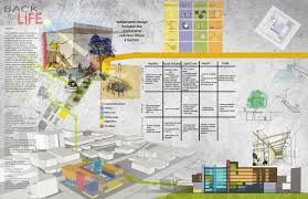 Image Result For Architectural Thesis Presentation Sheets   Architectural  Thesis, Architecture, Thesis
