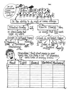 Worksheet Light Energy Worksheets For Kids 65 best ideas about teaching energy on pinterest anchor charts bill nye and magnets