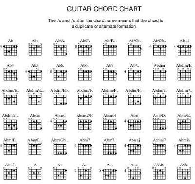 Libros y Métodos de guitarra en pdf - Virtuosos de la guitarra-tu ...